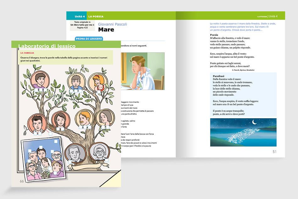 Libri Un Minuto Tutto Per Me: catalogo Libri pubblicati ...